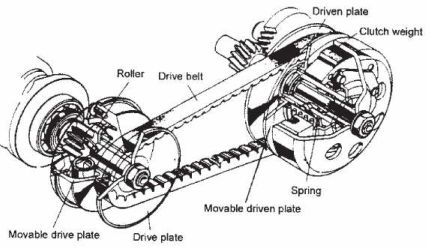 2003 Chevy Cavalier Coolant Temperature Sensor Location in addition Scooter Maintenance besides European CEE 7 16 EN50075 standards Y002 D02 additionally E4od Solenoid Pack Wiring Diagram besides Bendix Carburetor Aircraft. on china plug wiring diagram